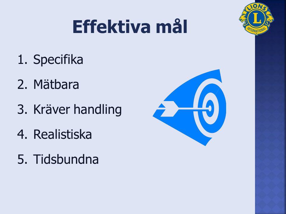 Effektiva mål 1.Specifika 2.Mätbara 3.Kräver handling 4.Realistiska 5.Tidsbundna