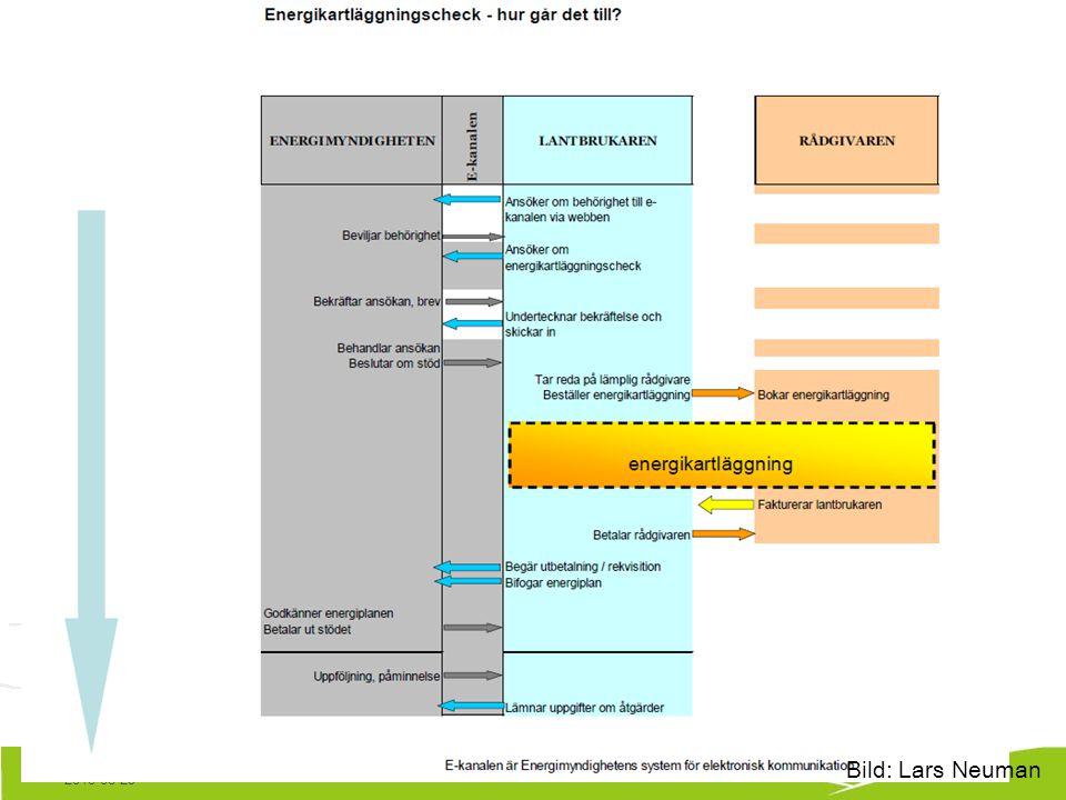 Vad ska energiplanen innehålla.