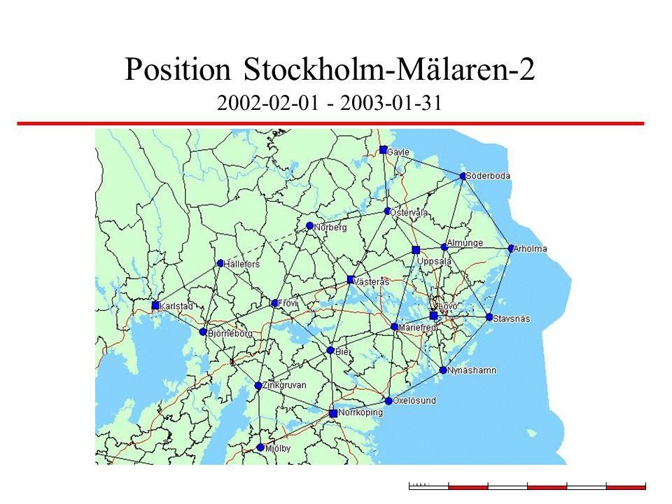 Position Stockholm-Mälaren-2 2002-02-01 - 2003-01-31