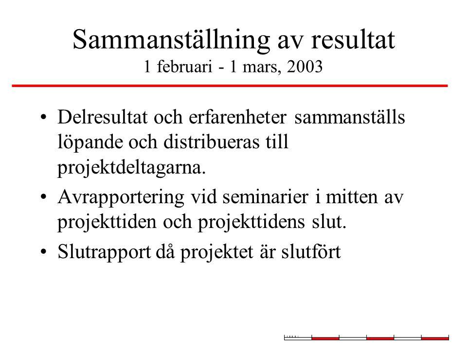Sammanställning av resultat 1 februari - 1 mars, 2003 Delresultat och erfarenheter sammanställs löpande och distribueras till projektdeltagarna.