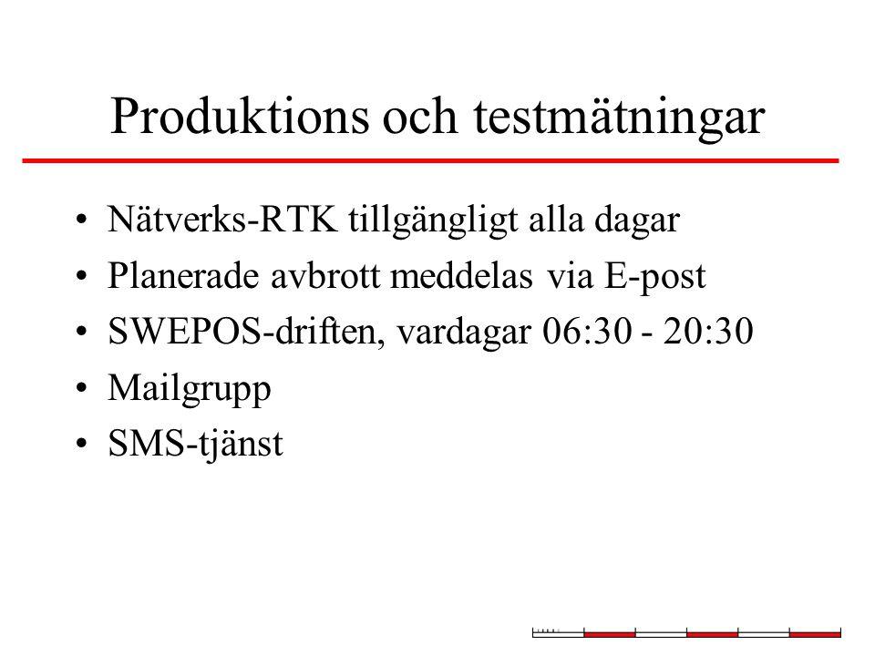 Produktions och testmätningar Nätverks-RTK tillgängligt alla dagar Planerade avbrott meddelas via E-post SWEPOS-driften, vardagar 06:30 - 20:30 Mailgrupp SMS-tjänst