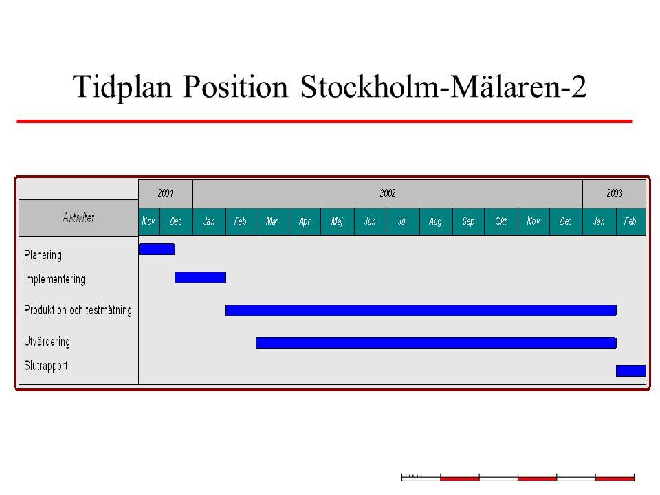 Tidplan Position Stockholm-Mälaren-2