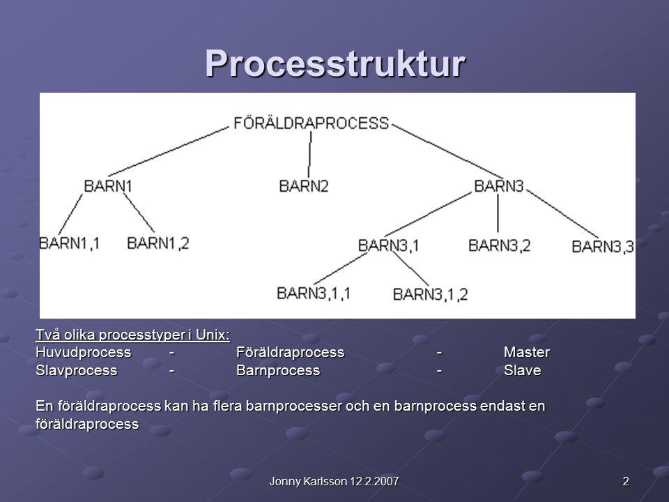 2Jonny Karlsson 12.2.2007 Processtruktur Två olika processtyper i Unix: Huvudprocess-Föräldraprocess-Master Slavprocess-Barnprocess-Slave En föräldrap