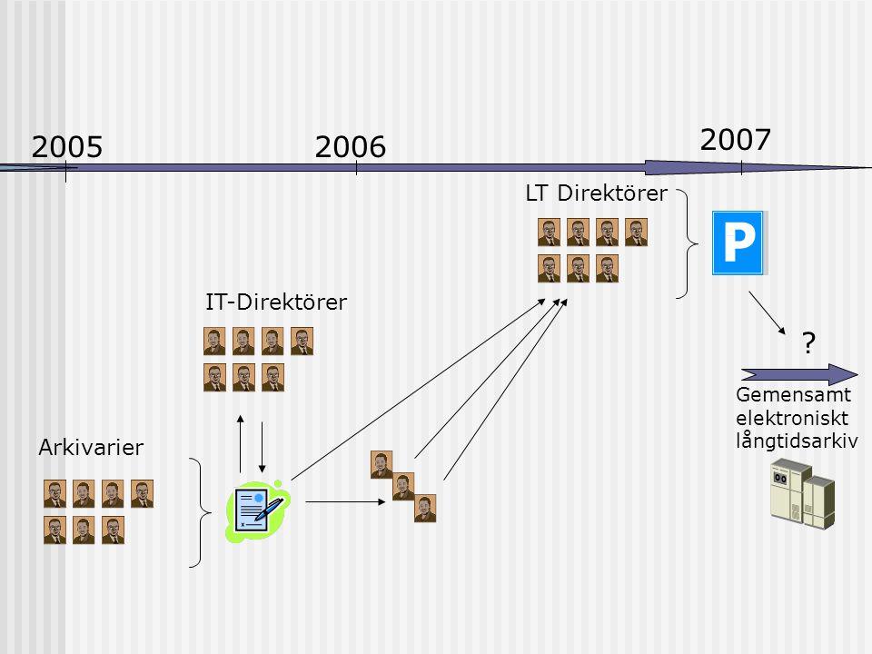 LT Direktörer Arkivarier IT-Direktörer 20052006 2007 Gemensamt elektroniskt långtidsarkiv ?