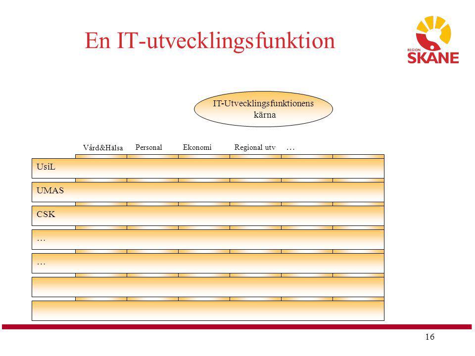 16 En IT-utvecklingsfunktion Vård&Hälsa EkonomiPersonalRegional utv UsiL UMAS CSK … … … IT-Utvecklingsfunktionens kärna