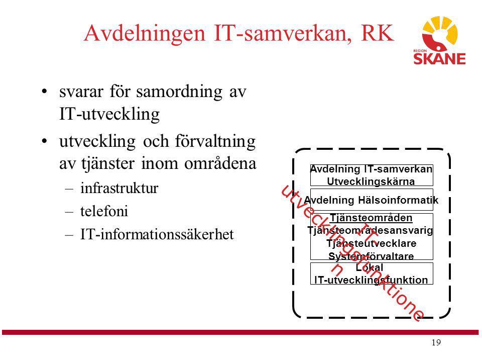 19 Avdelningen IT-samverkan, RK svarar för samordning av IT-utveckling utveckling och förvaltning av tjänster inom områdena –infrastruktur –telefoni –