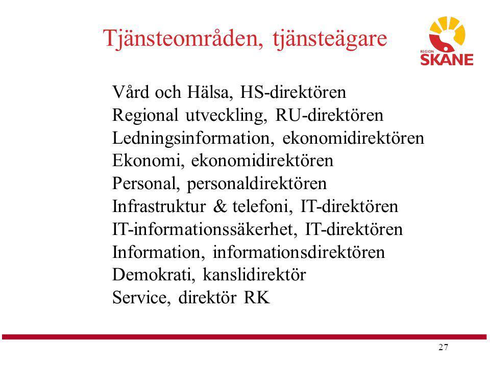 27 Tjänsteområden, tjänsteägare Vård och Hälsa, HS-direktören Regional utveckling, RU-direktören Ledningsinformation, ekonomidirektören Ekonomi, ekono