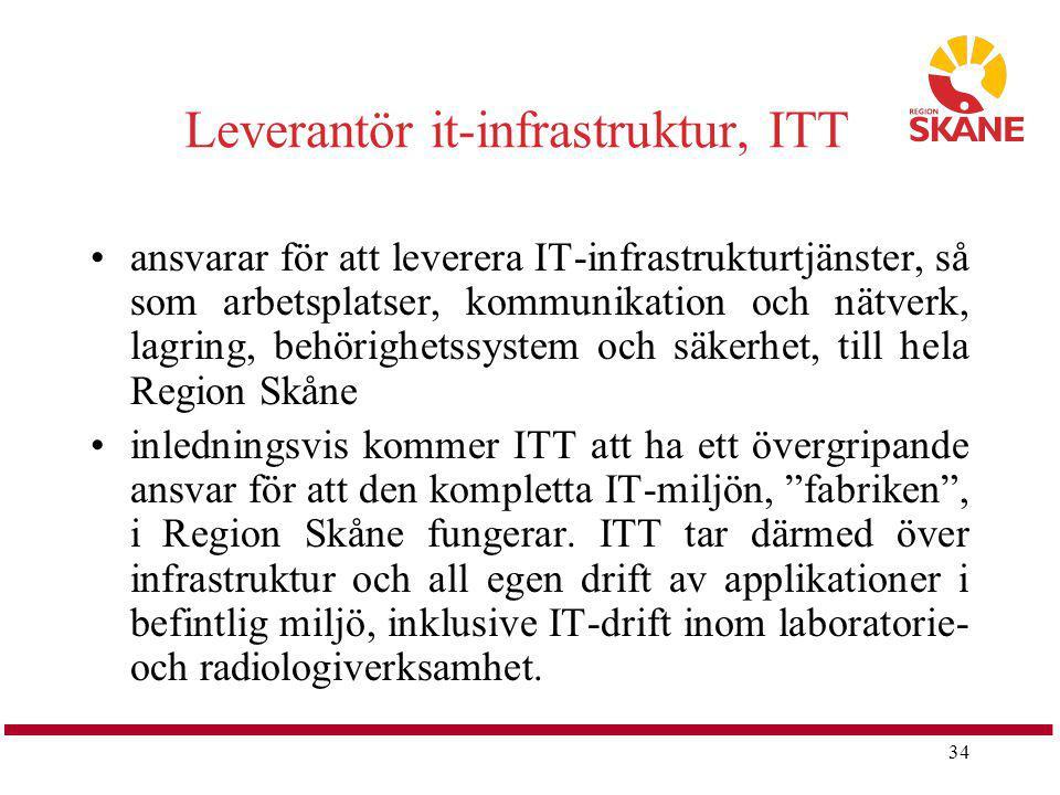 34 Leverantör it-infrastruktur, ITT ansvarar för att leverera IT-infrastrukturtjänster, så som arbetsplatser, kommunikation och nätverk, lagring, behö