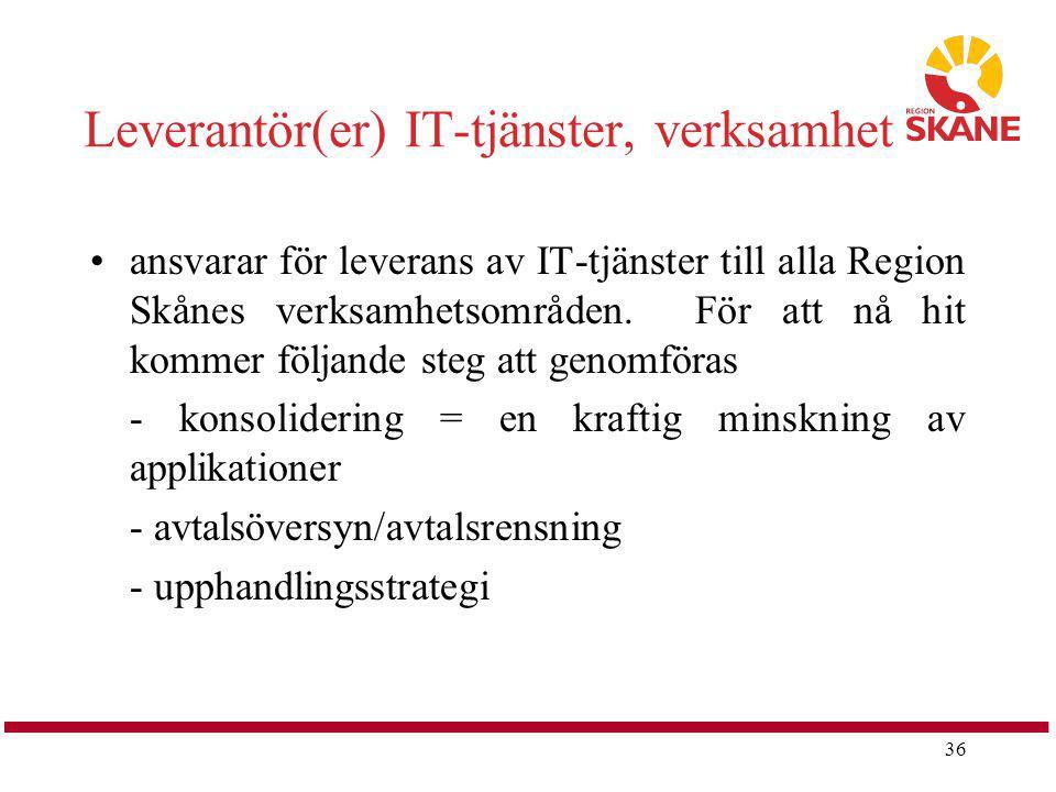 36 Leverantör(er) IT-tjänster, verksamhet ansvarar för leverans av IT-tjänster till alla Region Skånes verksamhetsområden. För att nå hit kommer följa