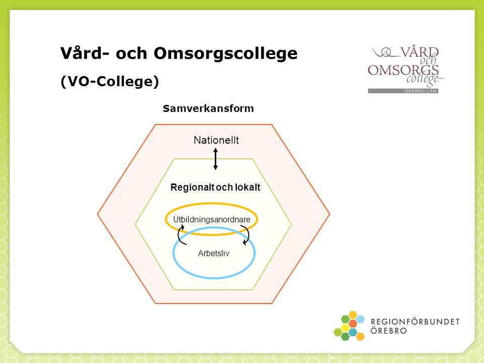 Samverkansform Vård- och Omsorgscollege (VO-College) Utbildningsanordnare Arbetsliv Regionalt och lokalt Nationellt