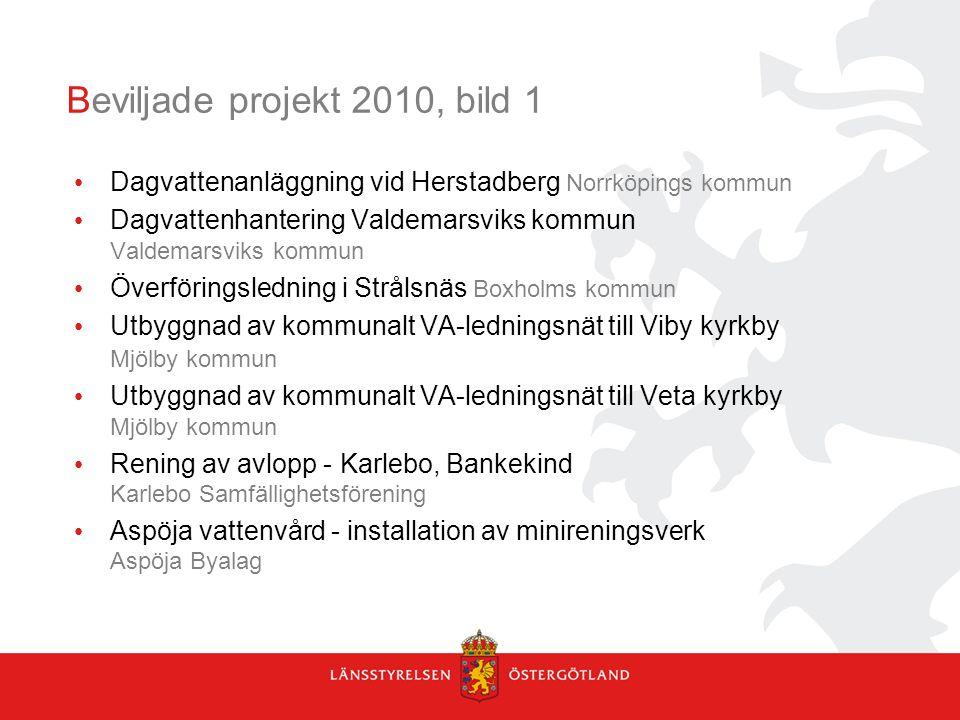 Beviljade projekt 2010, bild 2 VA-plan Boxholms kommun Boxholms kommun VA-plan Mjölby kommun Mjölby kommun Inventering av enskilda avlopp i Norrköpings kommun som påverkar havet mest Norrköpings kommun Byggnation av spolplatta Motala Båtklubb Tegelviken Provfiske Roxen Fiskevårdsområdesförening Strukturkalkning i Vindåns vattenrådsområde - Ett projekt för att minska övergödningen Vindån vattenråd Vattenprovtagning Ensjön Norrköpings kommun