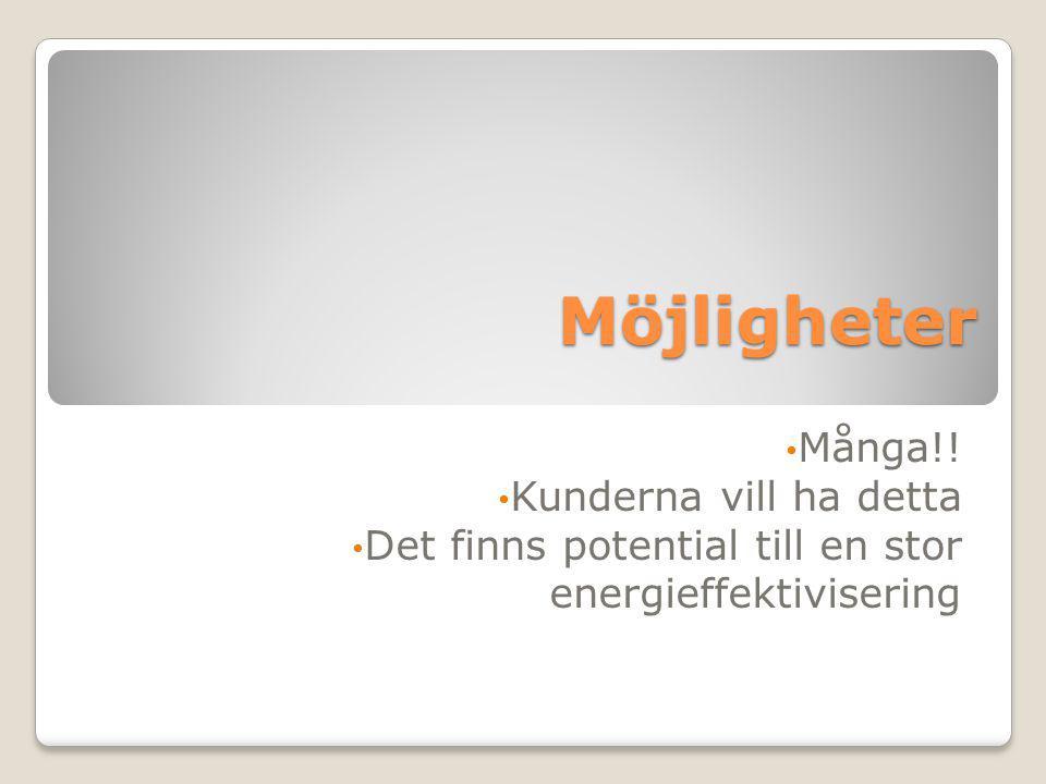 Möjligheter Många!! Kunderna vill ha detta Det finns potential till en stor energieffektivisering