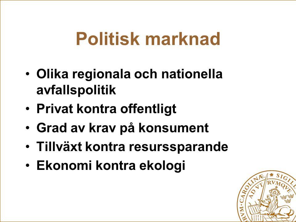 Politisk marknad Olika regionala och nationella avfallspolitik Privat kontra offentligt Grad av krav på konsument Tillväxt kontra resurssparande Ekono
