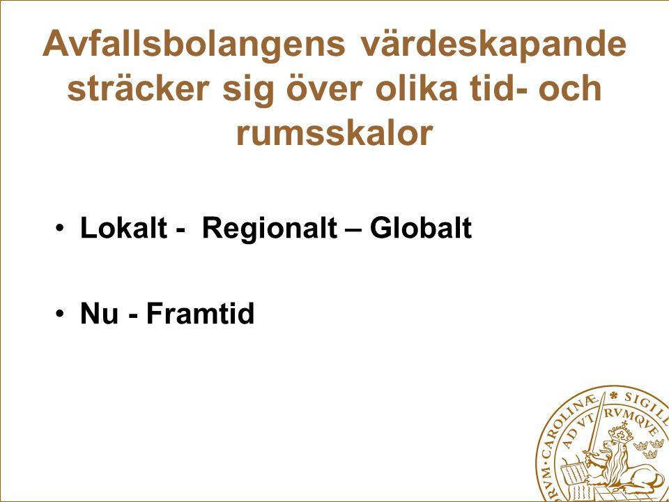 Avfallsbolangens värdeskapande sträcker sig över olika tid- och rumsskalor Lokalt - Regionalt – Globalt Nu - Framtid