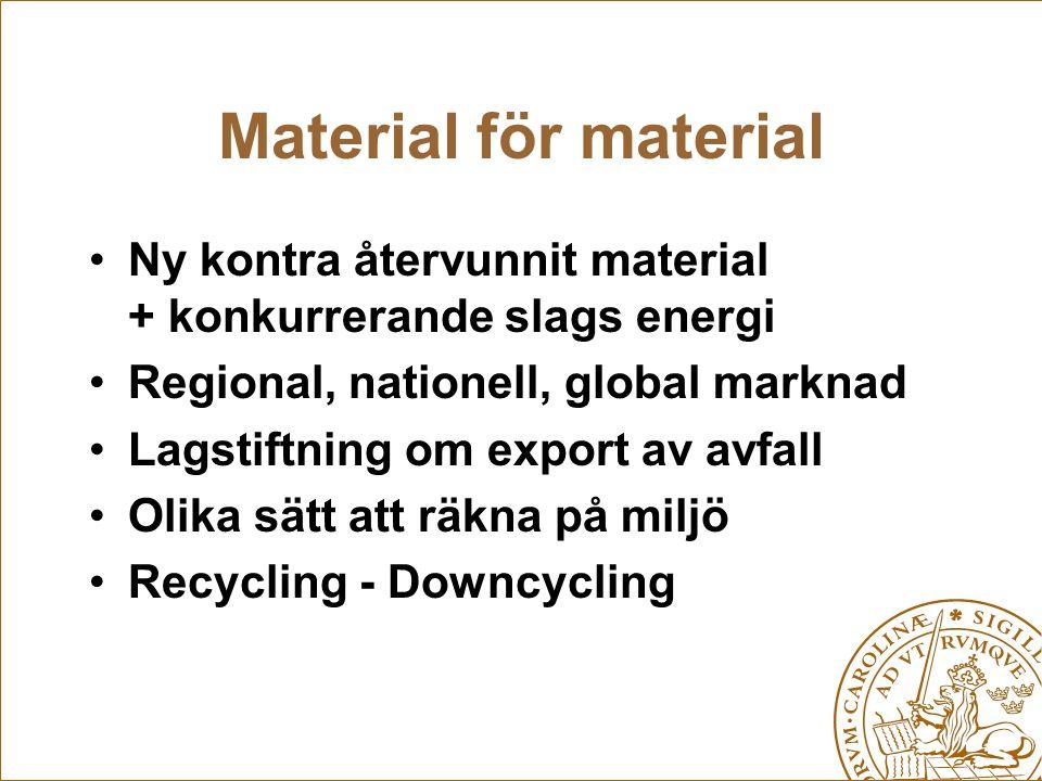Material för material Ny kontra återvunnit material + konkurrerande slags energi Regional, nationell, global marknad Lagstiftning om export av avfall