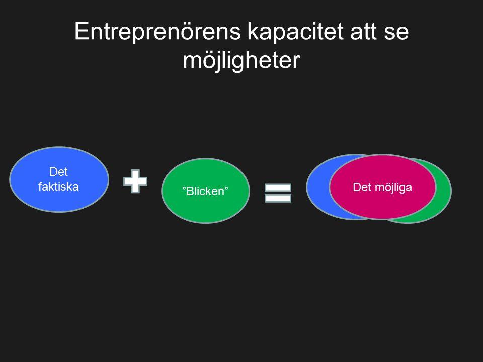 """Entreprenörens kapacitet att se möjligheter Det faktiska """"Blicken"""" Det faktiska """"Blicken"""" Det möjliga"""