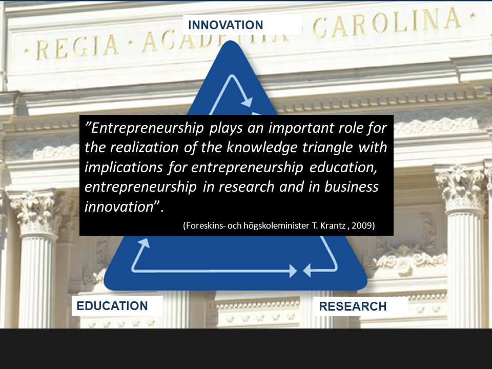 Entrepreneurship plays an important role for the realization of the knowledge triangle with implications for entrepreneurship education, entrepreneurship in research and in business innovation .
