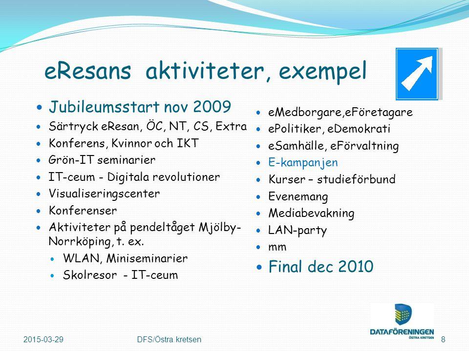 Förankring Parter Projektifiering, projektgrupp, styrgrupp Finansiering/Affärsmodell Tidplan … 2015-03-299DFS/Östra kretsen eResans planering www.eresan.se