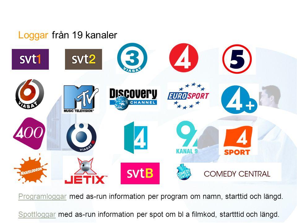 Loggar från 19 kanaler ProgramloggarProgramloggar med as-run information per program om namn, starttid och längd.