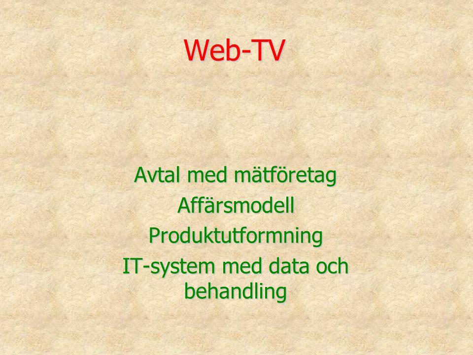 Web-TV Avtal med mätföretag AffärsmodellProduktutformning IT-system med data och behandling