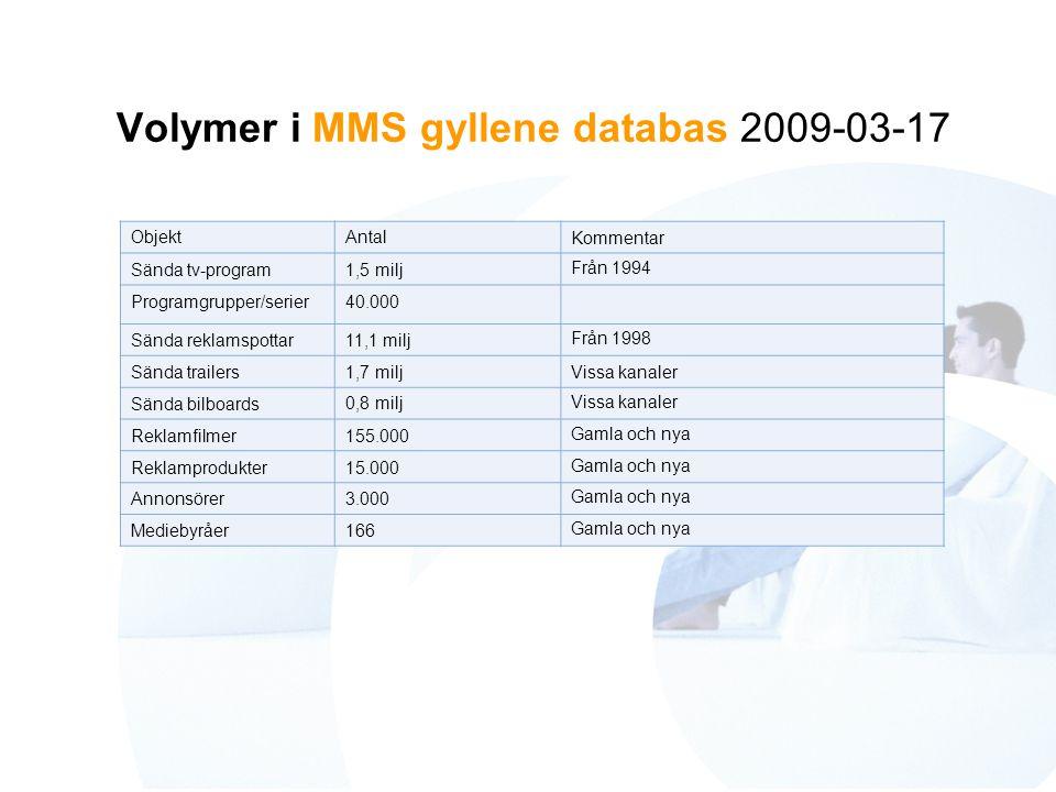 Volymer i MMS gyllene databas 2009-03-17 ObjektAntalKommentar Sända tv-program1,5 milj Från 1994 Programgrupper/serier40.000 Sända reklamspottar11,1 milj Från 1998 Sända trailers1,7 miljVissa kanaler Sända bilboards0,8 milj Vissa kanaler Reklamfilmer155.000 Gamla och nya Reklamprodukter15.000 Gamla och nya Annonsörer3.000 Gamla och nya Mediebyråer166 Gamla och nya