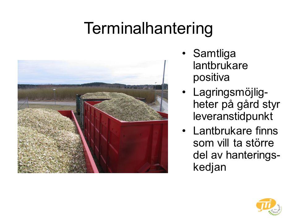 Terminalhantering Samtliga lantbrukare positiva Lagringsmöjlig- heter på gård styr leveranstidpunkt Lantbrukare finns som vill ta större del av hanterings- kedjan