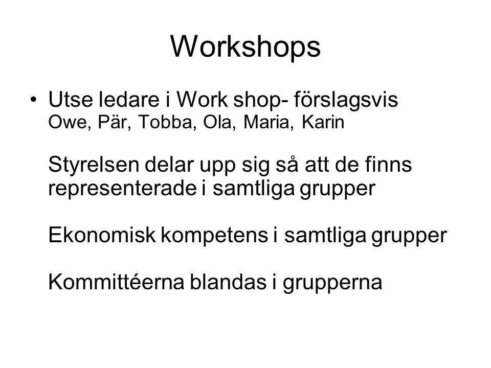 Workshops Utse ledare i Work shop- förslagsvis Owe, Pär, Tobba, Ola, Maria, Karin Styrelsen delar upp sig så att de finns representerade i samtliga grupper Ekonomisk kompetens i samtliga grupper Kommittéerna blandas i grupperna