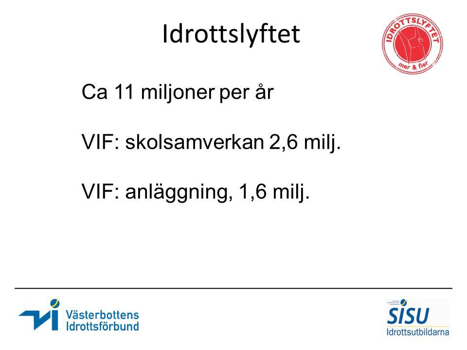 Idrottslyftet Ca 11 miljoner per år VIF: skolsamverkan 2,6 milj. VIF: anläggning, 1,6 milj.