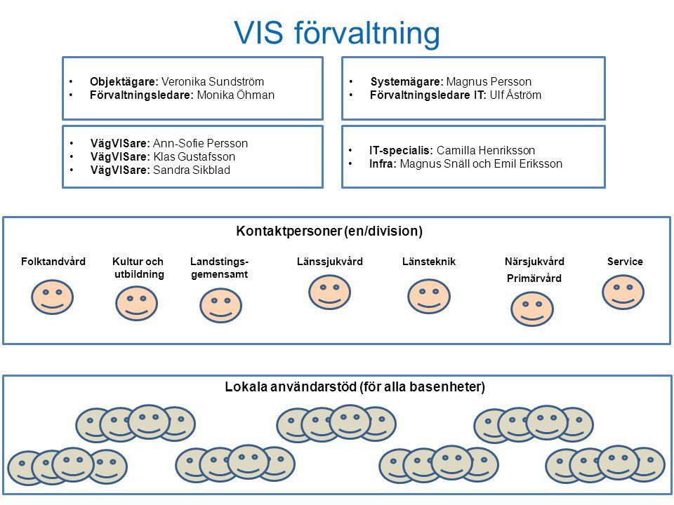 VIS förvaltning Objektägare: Veronika Sundström Förvaltningsledare: Monika Öhman VägVISare: Ann-Sofie Persson VägVISare: Klas Gustafsson VägVISare: Sa