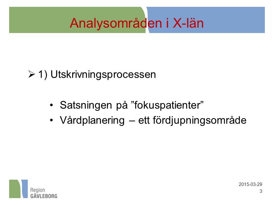 Analysområden i X-län  1) Utskrivningsprocessen Satsningen på fokuspatienter Vårdplanering – ett fördjupningsområde 2015-03-29 3
