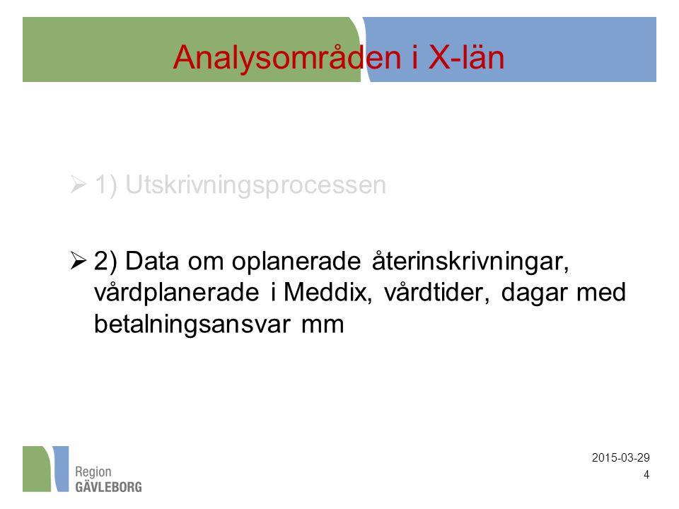Analysområden i X-län  1) Utskrivningsprocessen  2) Data om oplanerade återinskrivningar, vårdplanerade i Meddix, vårdtider, dagar med betalningsansvar mm 2015-03-29 4