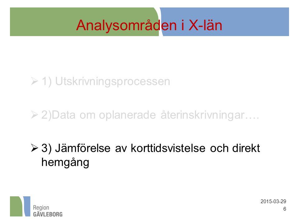 Analysområden i X-län  1) Utskrivningsprocessen  2)Data om oplanerade återinskrivningar….