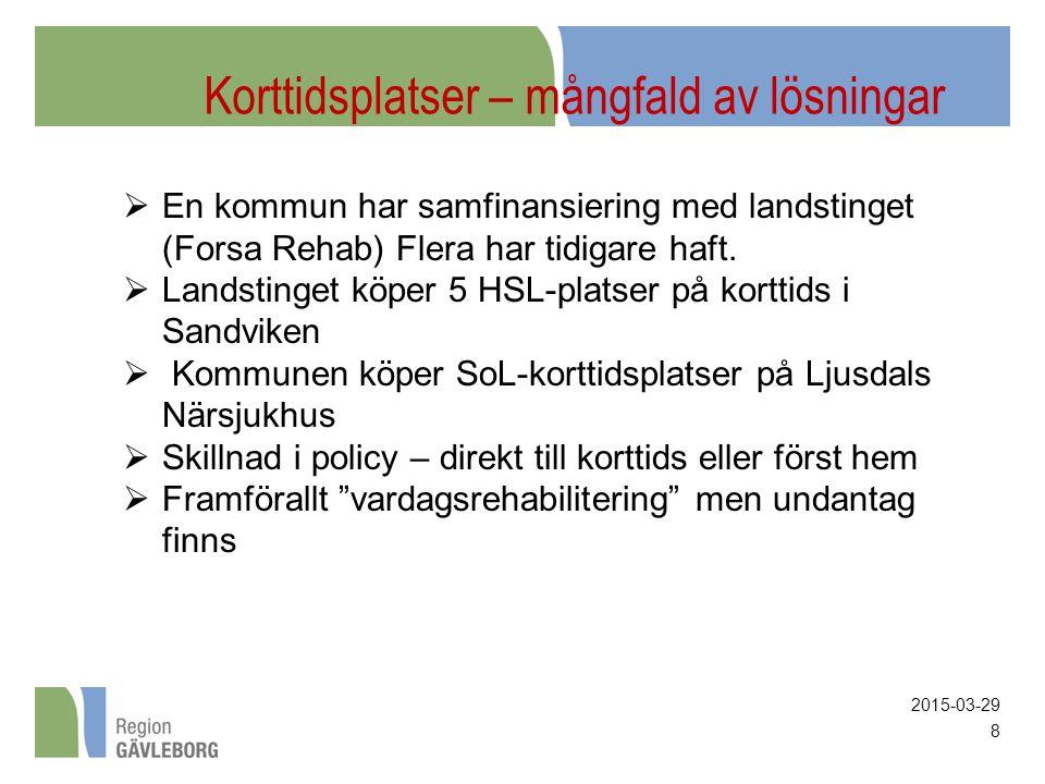 2015-03-29 8 Korttidsplatser – mångfald av lösningar  En kommun har samfinansiering med landstinget (Forsa Rehab) Flera har tidigare haft.