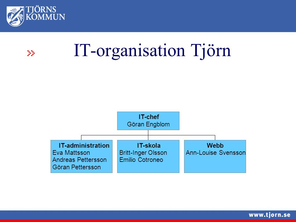 IT-organisation Tjörn IT-administration Eva Mattsson Andreas Pettersson Göran Pettersson IT-skola Britt-Inger Olsson Emilio Cotroneo Webb Ann-Louise Svensson IT-chef Göran Engblom
