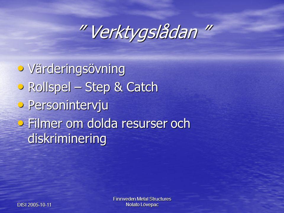 """DISI 2005-10-11 Finnveden Metal Structures Nolato Lövepac """" Verktygslådan """" Värderingsövning Värderingsövning Rollspel – Step & Catch Rollspel – Step"""