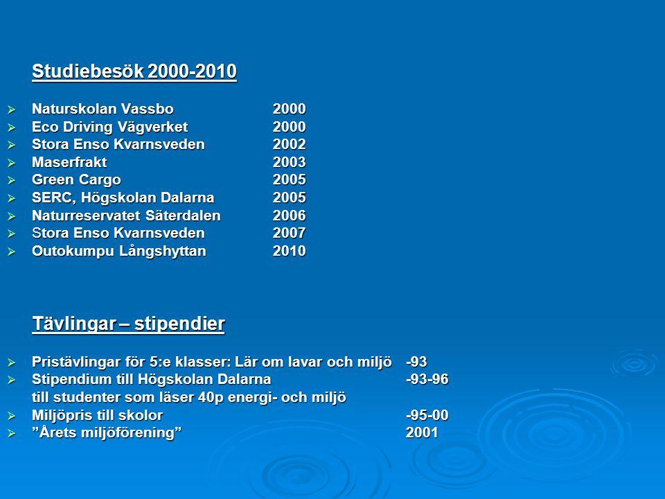 Studiebesök 2000-2010  Naturskolan Vassbo2000  Eco Driving Vägverket2000  Stora Enso Kvarnsveden2002  Maserfrakt2003  Green Cargo2005  SERC, Hög