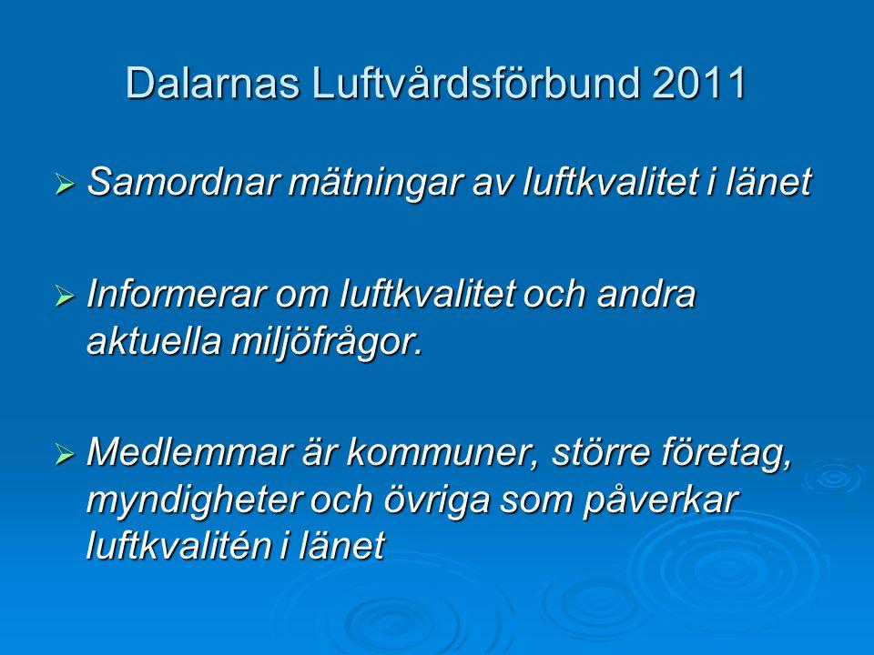 Dalarnas Luftvårdsförbund 2011  Samordnar mätningar av luftkvalitet i länet  Informerar om luftkvalitet och andra aktuella miljöfrågor.  Medlemmar