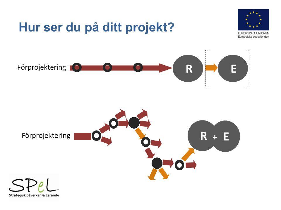 R E R E + Förprojektering Hur ser du på ditt projekt