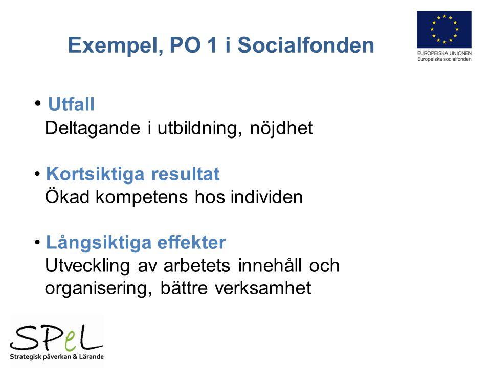 Utfall Deltagande i utbildning, nöjdhet Kortsiktiga resultat Ökad kompetens hos individen Långsiktiga effekter Utveckling av arbetets innehåll och organisering, bättre verksamhet Exempel, PO 1 i Socialfonden