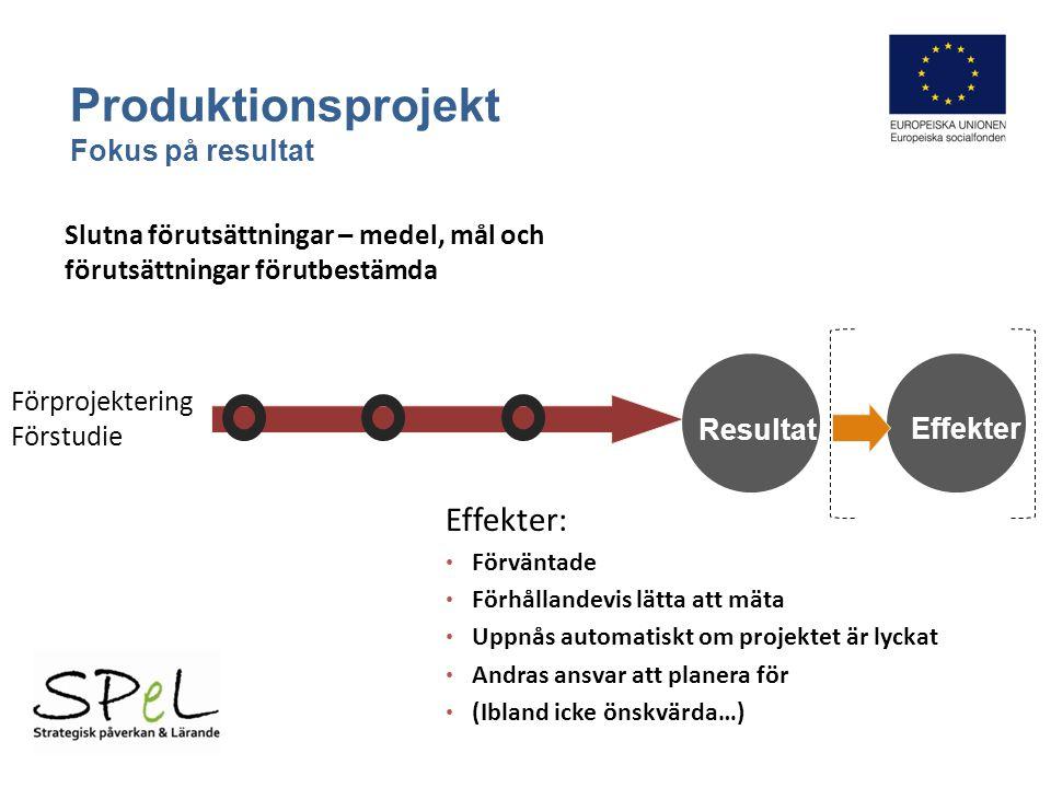 Produktionsprojekt Fokus på resultat Effekter: Förväntade Förhållandevis lätta att mäta Uppnås automatiskt om projektet är lyckat Andras ansvar att planera för (Ibland icke önskvärda…) Resultat Effekter Slutna förutsättningar – medel, mål och förutsättningar förutbestämda Förprojektering Förstudie