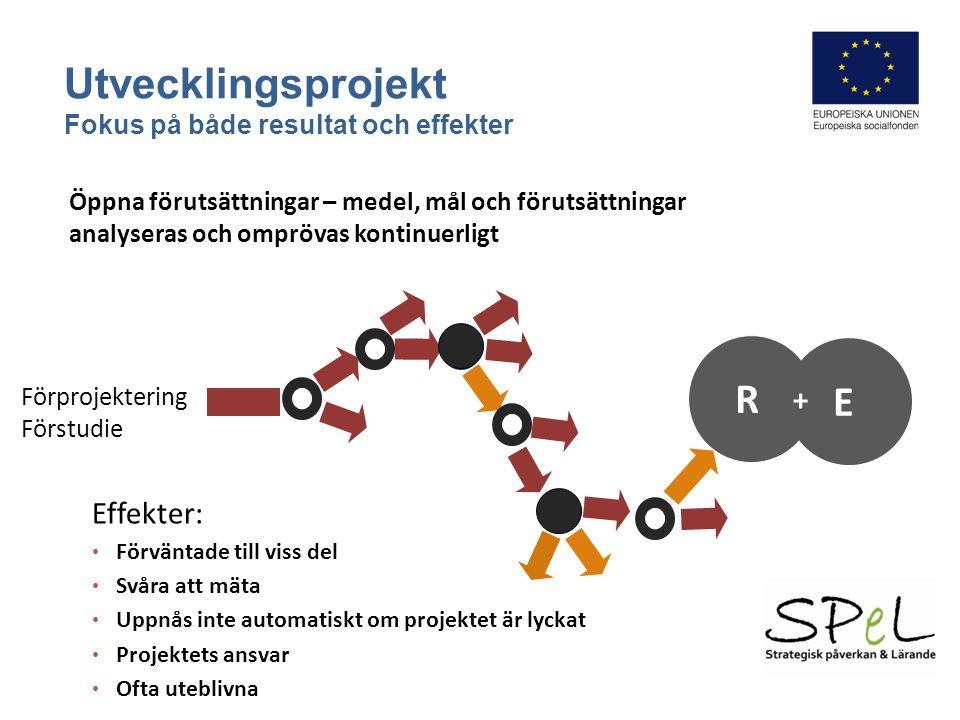 Utvecklingsprojekt Fokus på både resultat och effekter R E + Effekter: Förväntade till viss del Svåra att mäta Uppnås inte automatiskt om projektet är lyckat Projektets ansvar Ofta uteblivna Öppna förutsättningar – medel, mål och förutsättningar analyseras och omprövas kontinuerligt Förprojektering Förstudie