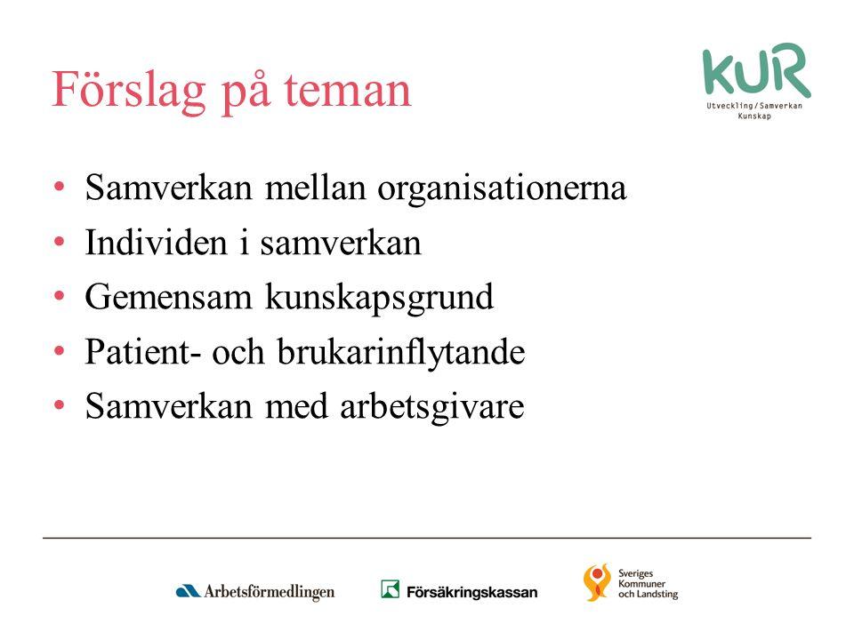 Samverkan mellan organisationerna Individen i samverkan Gemensam kunskapsgrund Patient- och brukarinflytande Samverkan med arbetsgivare Förslag på teman