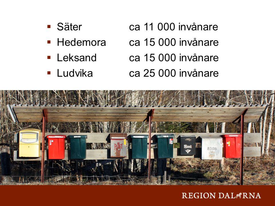  Säterca 11 000 invånare  Hedemoraca 15 000 invånare  Leksandca 15 000 invånare  Ludvikaca 25 000 invånare