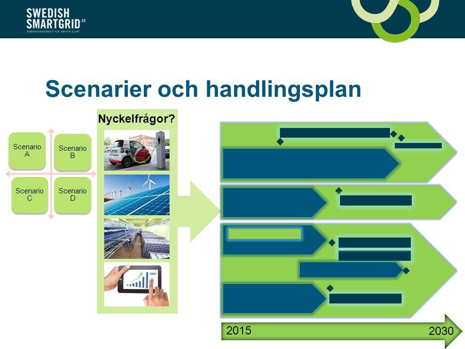 Scenarier och handlingsplan Scenario A Scenario B Scenario C Scenario D Nyckelfrågor 2015 2030