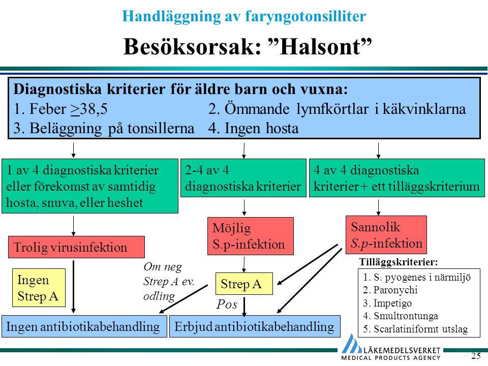 """Handläggning av faryngotonsilliter 25 Besöksorsak: """"Halsont"""" Diagnostiska kriterier för äldre barn och vuxna: 1. Feber >38,5 2. Ömmande lymfkörtlar i"""