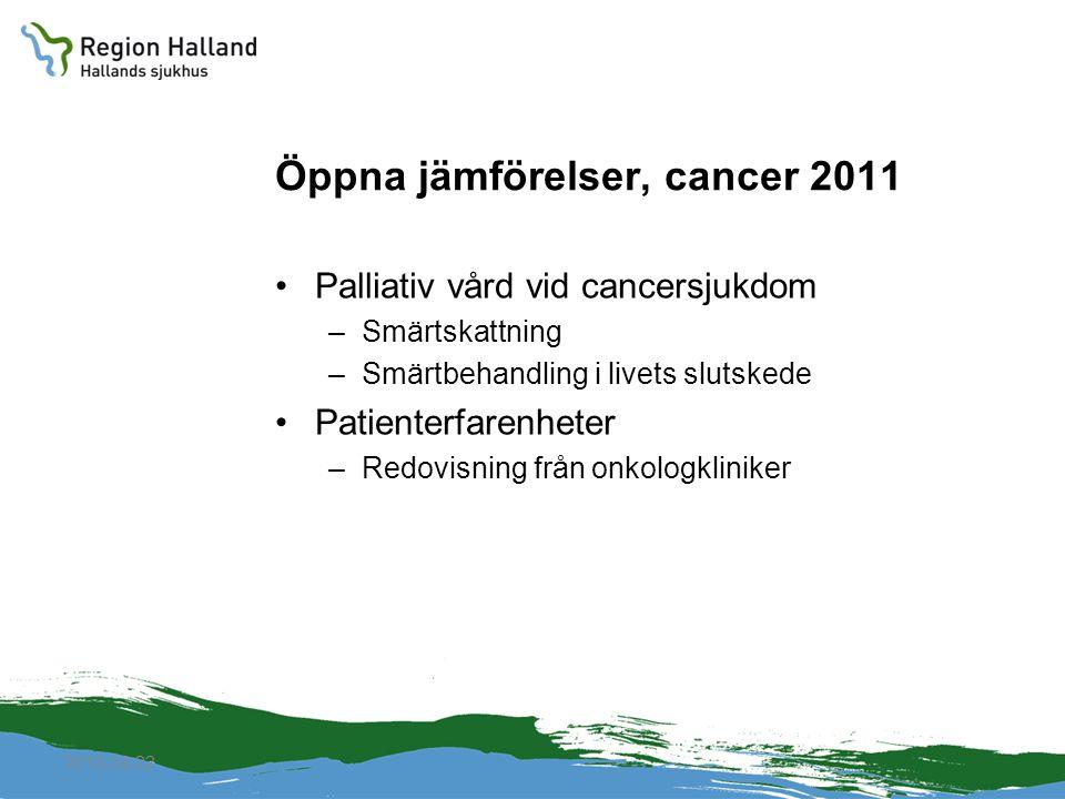 2010-04-22 Öppna jämförelser, cancer 2011 Palliativ vård vid cancersjukdom –Smärtskattning –Smärtbehandling i livets slutskede Patienterfarenheter –Re