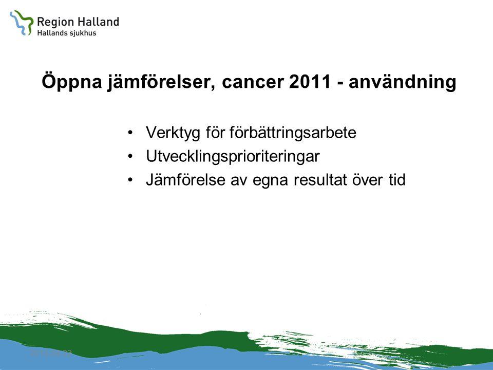 2010-04-22 Öppna jämförelser, cancer 2011 - användning Verktyg för förbättringsarbete Utvecklingsprioriteringar Jämförelse av egna resultat över tid