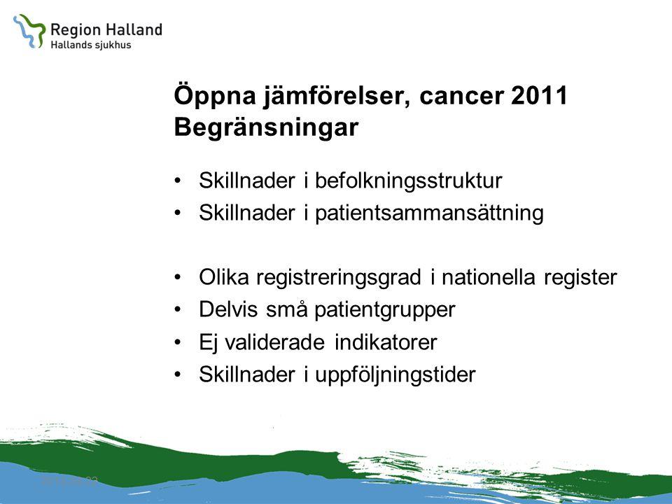 2010-04-22 Öppna jämförelser, cancer 2011 Begränsningar Skillnader i befolkningsstruktur Skillnader i patientsammansättning Olika registreringsgrad i