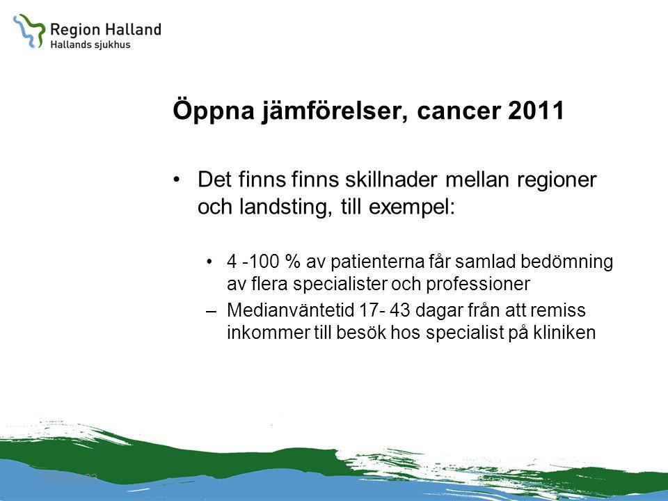 2010-04-22 Öppna jämförelser, cancer 2011 Det finns finns skillnader mellan regioner och landsting, till exempel: 4 -100 % av patienterna får samlad b