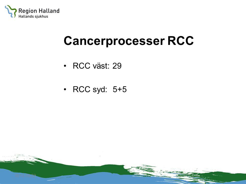 2010-04-22 Cancerprocesser RCC RCC väst: 29 RCC syd:5+5